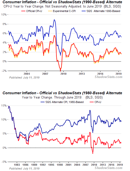 inflation and money